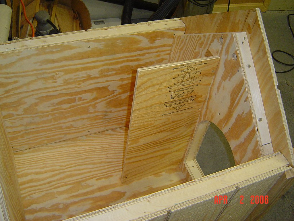 How To Build A Good Dog House
